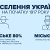Яким був ринок землі в Україні на межі ХІХ-ХХ століть?